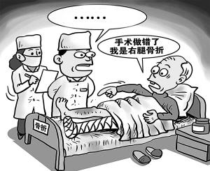 医疗事故责任