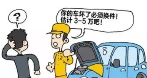 汽车保险理赔的基本流程是怎么样的?