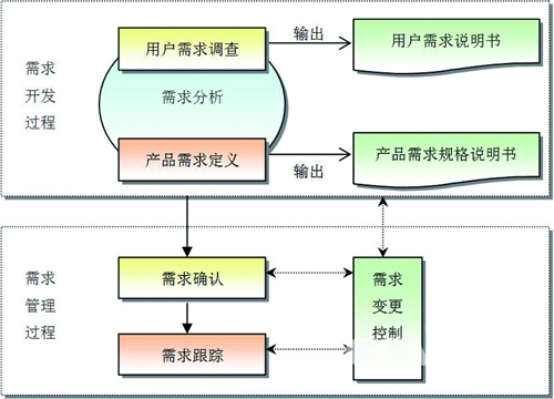 工程索赔依据是什么,具有哪些不同的分类情况呢?