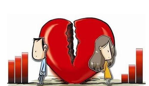 深圳离婚起诉手续