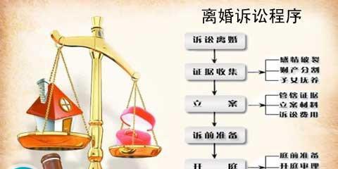 民事诉讼离婚流程是怎么样的?需要具备哪些条件呢?