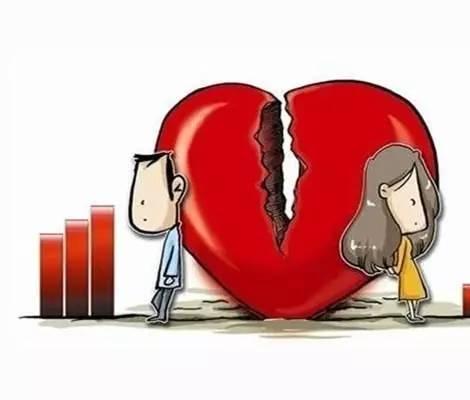 婚姻房产法 离婚房产如何分割