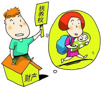 离婚协议孩子抚养权问题,应该如何进行协商?