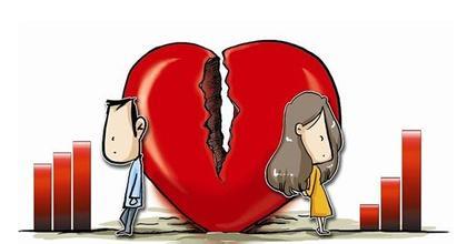 诉讼离婚书格式怎么写